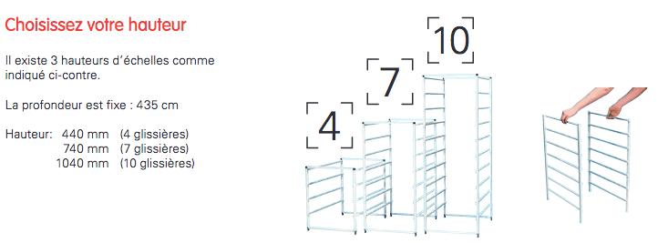 Choix Hauteur des échelles pour le système panier Elfa